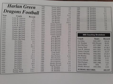 Harlan football history - through 2007