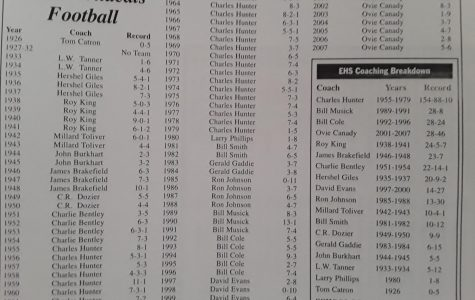 Evarts football history