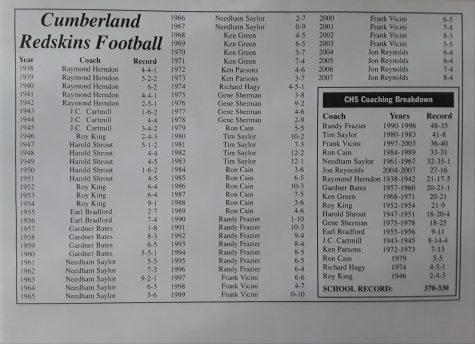 Cumberland football history