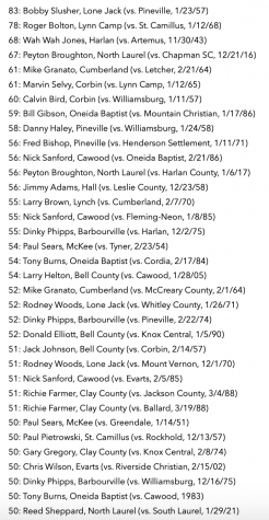 From 13th Region History: 50-point games